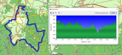 Circuit 19km