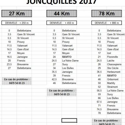 Jonquilles itineraires 2017