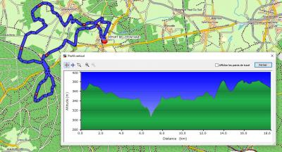 Marche 20 km